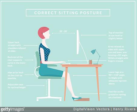 Nos conseils pour choisir des meubles de bureau ergonomiques.